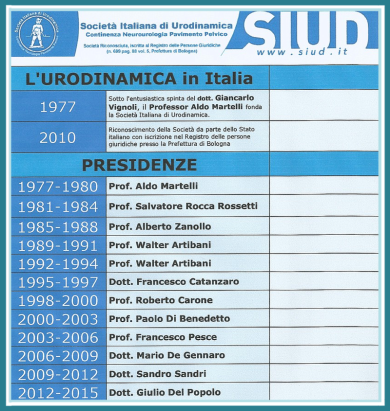 Compumed Europe a Roma - SIUD